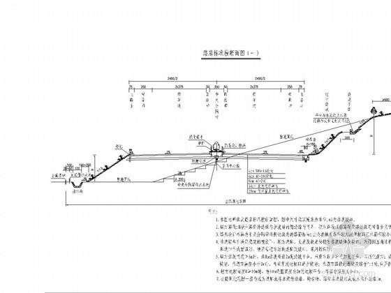 双向四车道高速公路24.5m路基标准横断面图(分离式 整体式)
