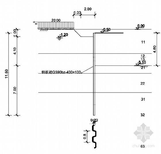 拉森钢板桩支撑计算资料下载-闸口拉森钢板桩支护工程设计计算书