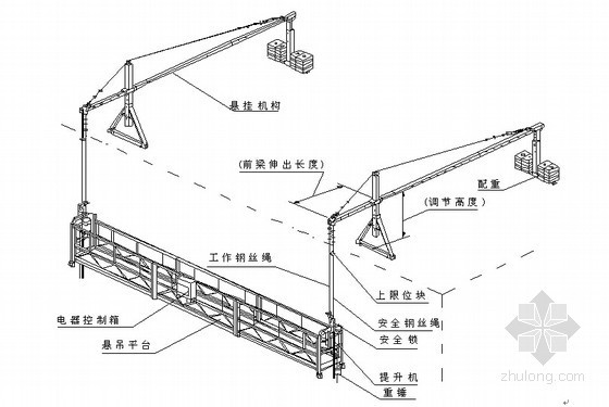 [江苏]高层商业综合楼外装饰工程安全专项施工方案(幕墙 临电 高处作业)