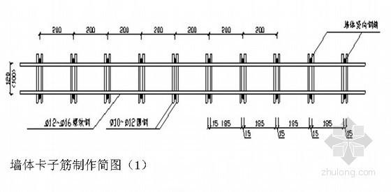 [陕西]高层剪力墙钢筋施工方案(2012年)