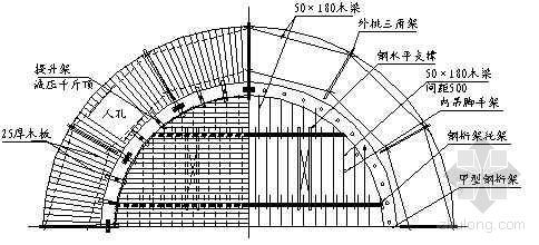约旦某工程钢筋混凝土筒仓结构施工工艺(滑模施工)