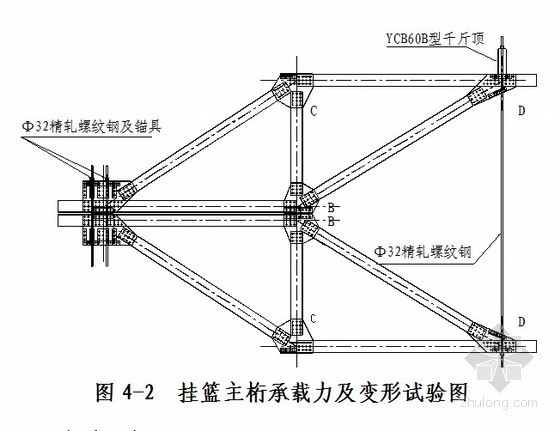 [山西]连续箱梁挂篮悬臂灌注施工方案