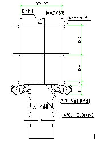 [重庆]高架桥下专项施工方案_3