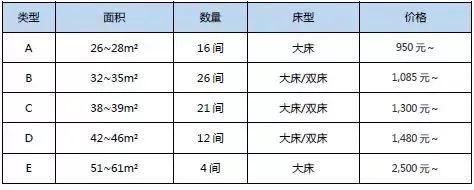 全世界第一家MUJI酒店将在深圳开业,果然是高颜值的性冷淡_22