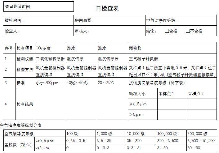 医院及手术室空调系统设计应用参考手册_55