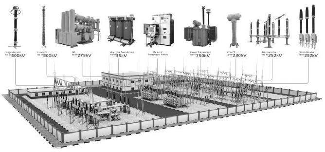 低压配电系统中照明、电力、消防等应分别自成系统的原因分析