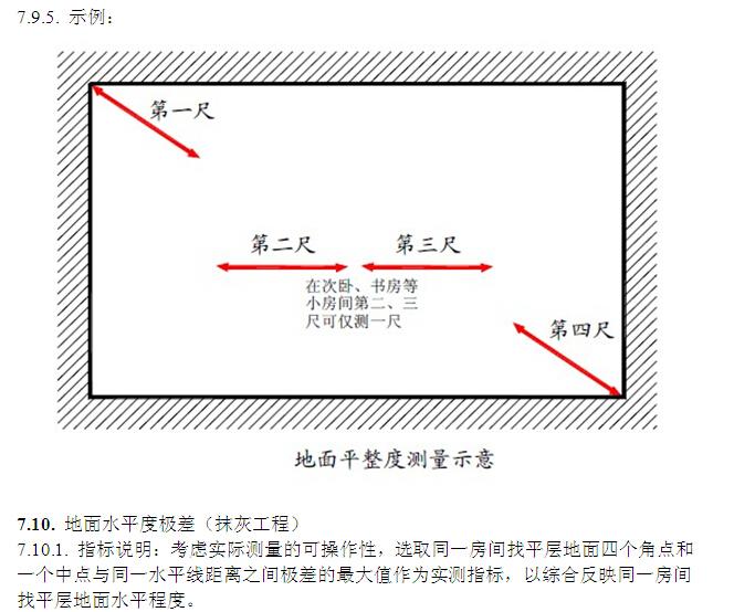 建筑工程产品质量实测实量操作指引