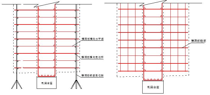装配式预应力砼简支T梁预制专项施工方案_3