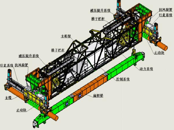 悬索桥液压缆载吊机自动行走施工工法