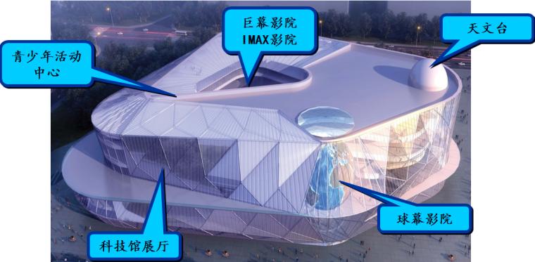 [安徽]科技馆绿色施工(节约型)示范工地创建汇报PPT(94页,附图丰富)
