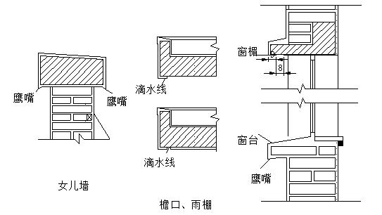 建筑装饰装修工程施工工艺标准