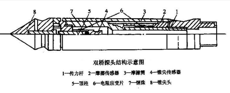 岩土工程勘察方法ppt版(共138页)_3