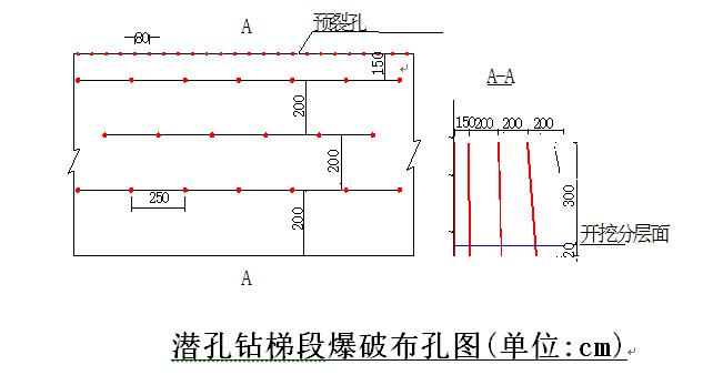 大型低闸坝梯级水电站施工组织设计(word,共304页)