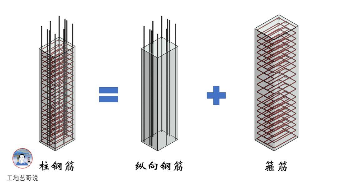 结构钢筋89种构件图解一文搞定,建议收藏!_1