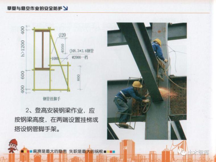 大用系列,建筑施工现场安全知识画册之高处作业_37