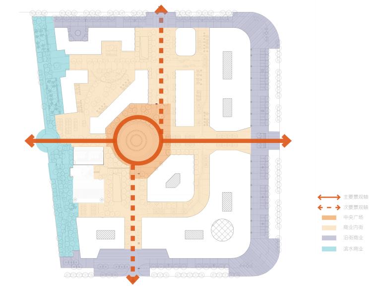 [苏州]里城高新区城市景观规划设计方案(现代风格)-商业区空间分析