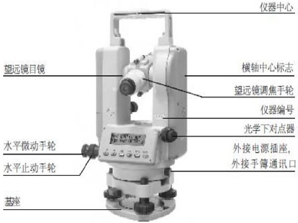 施工测量(土方、放线、仪器使用)