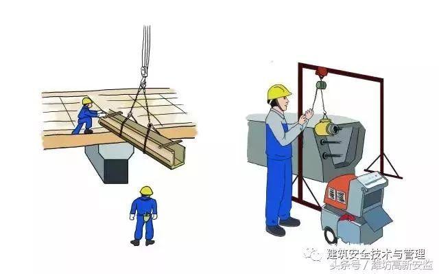 建筑施工安全规范图解,图文并茂,用作安全教育再合适不过!_31