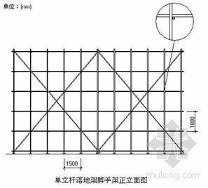杭州某多层办公楼脚手架施工方案(落地脚手架)