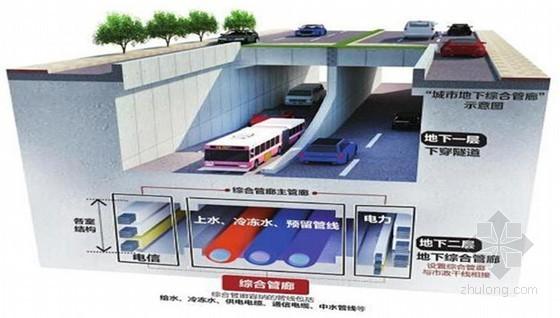 城市地下管廊建设技术521页(PPP项目 管理设计及施工)