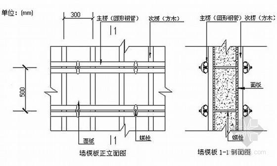 [山东]框架住宅楼模板工程施工方案(竹、木胶合板)