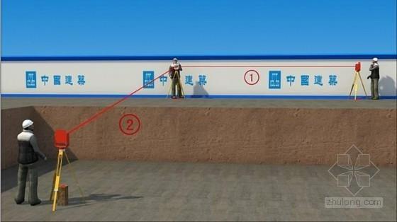 土木工程测量必备知识培训(中建最新编制)