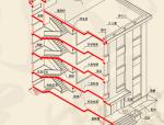建筑工程施工图识图详解培训讲义(图文并茂)
