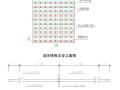 郑州华南城精品交易中心工程模板施工方案(145页)