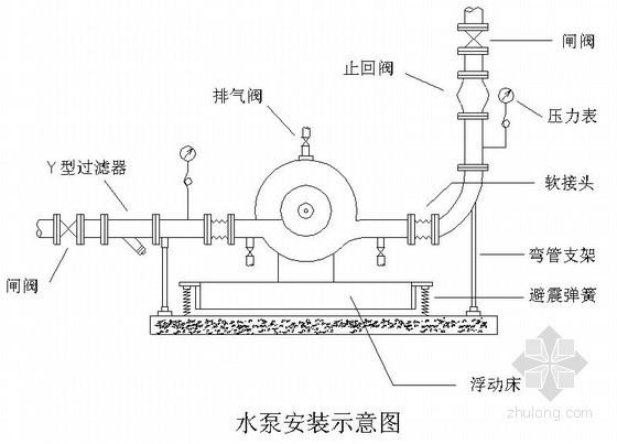 [成都]地铁站通风空调工程施工方案(10万平米)