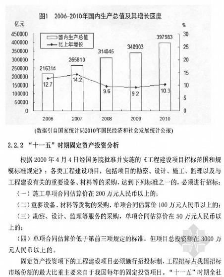 [硕士]中经国际招投标公司发展战略研究[2011]