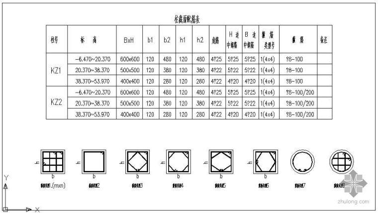 某柱截面配筋表节点构造详图