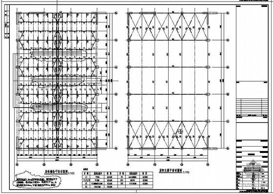 绵州市某中学风雨操场钢屋架结构设计图