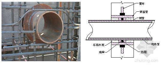 深圳某厂房施工组织设计
