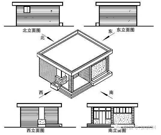 建筑识图(二)-------建筑立剖面图识读