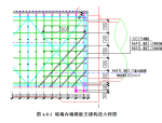车站主体工程模板专项施工方案(48页)