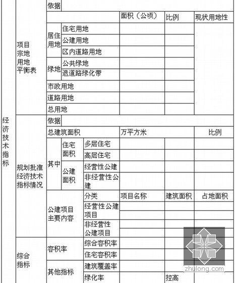 [江苏]房地产集团企业管理制度汇编(402页编制详细)-常见的经济技术指标登记表