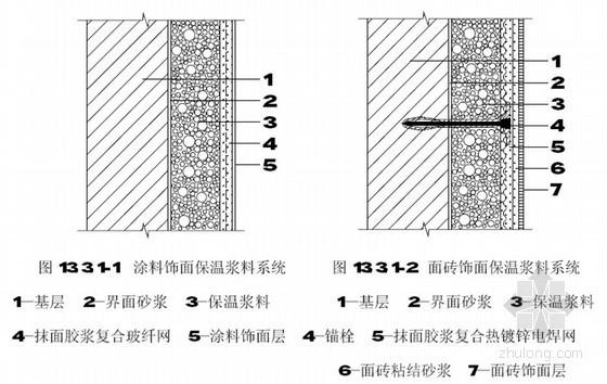 大型企业工程施工技术管理标准手册(4340页图表齐全)-胶粉EPS 颗粒保温浆料外保温系统