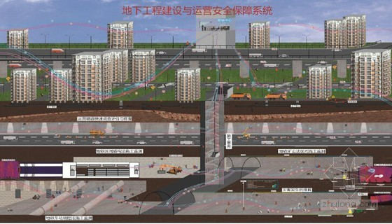 隧道施工多元信息预警与安全管理系统介绍80页(TMIGS 重点实验室)