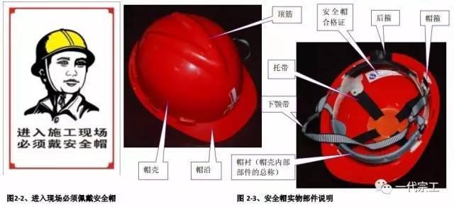 建筑工程安全生产标准化图集,您需要吗?