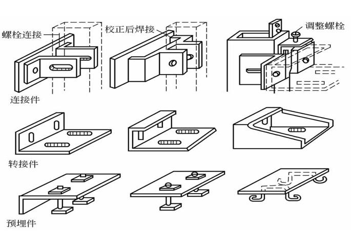 幕墙和采光顶装饰构造(PPT,72页)
