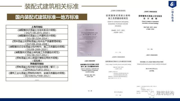 装配式建筑发展情况及技术标准介绍_40