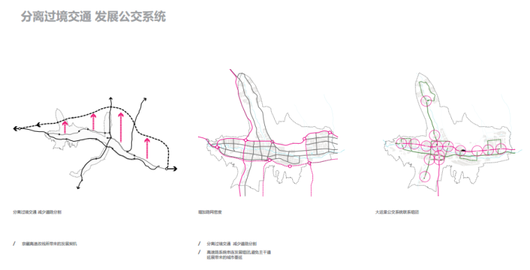 [青海]西宁多吧新城概念规划和总体城市设计(高原地貌)-[青海]西宁多吧知名地产概念规划和总体城市设计.B-4通达的城市