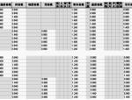 STAAD.Pro中国规范荷载组合定制及应用