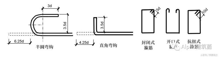建筑工程识图、钢筋算量详细教程,造价入门建筑面积计算规则_4