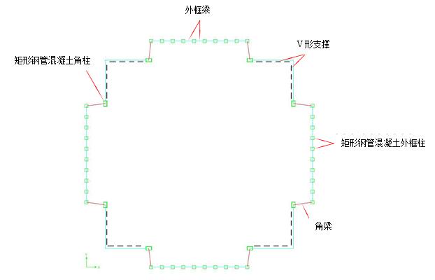 深圳平安金融中心结构方案比较分析报告(word,18页)