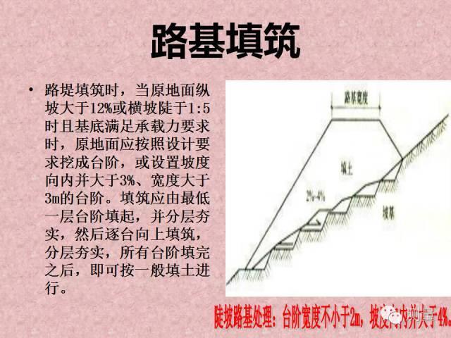 高速公路路基施工标准化_22