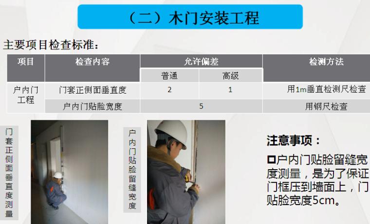 建筑装饰装修工程质量验收规范(92页)