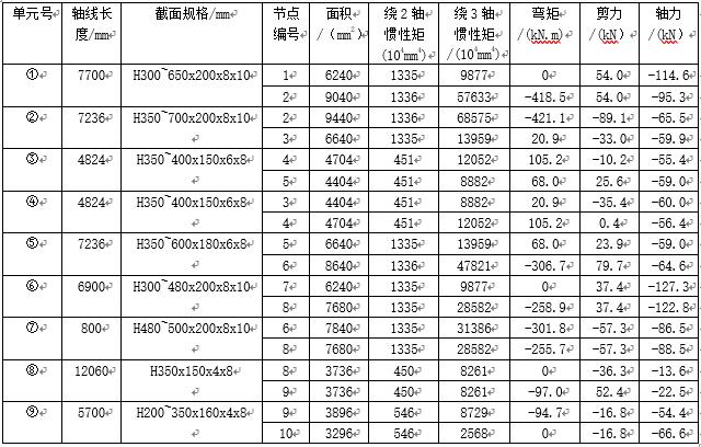 同济大学钢结构设计计算书案例(word,73页)_3