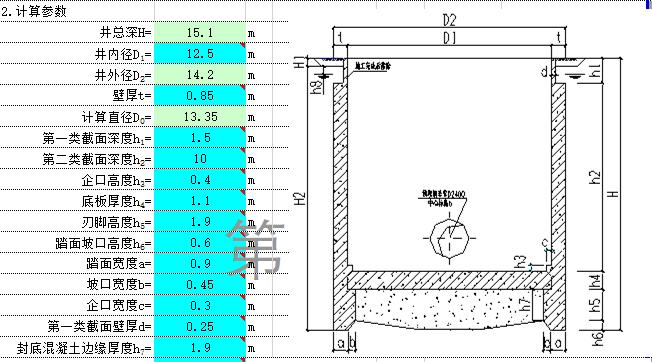 圆形沉井计算表格