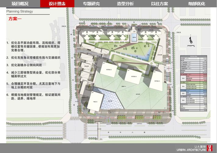 [广东]佛山绿地中心一期建筑设计方案